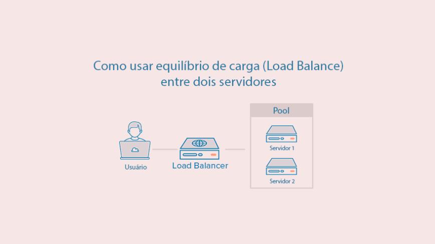 Como usar balanceamento de carga (Load Balance) entre dois servidores