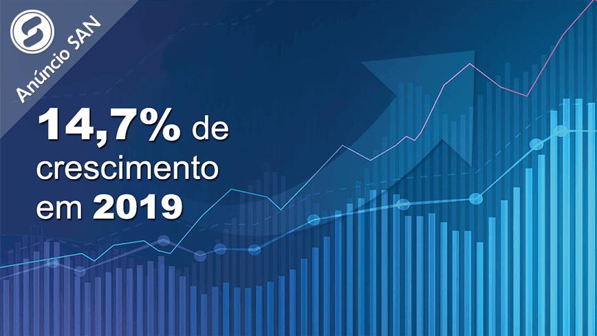 Carteira de serviços da SAN cresce 14,7% em 2019